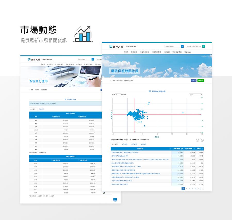 富邦人壽 投資型保險專區 網站建置
