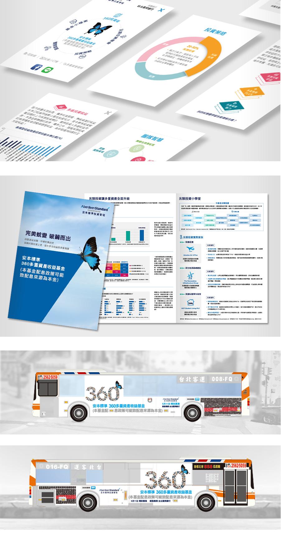 安本標準投資管理 360多重資產收益基金 活動網站