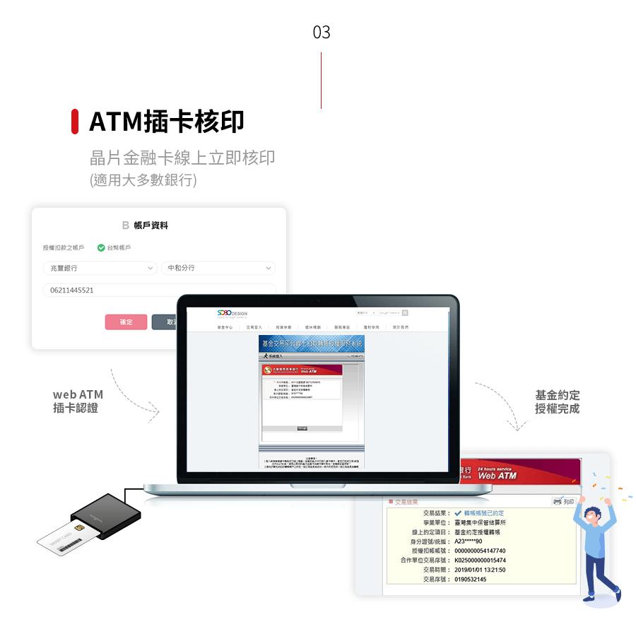 SOBO 線上開戶 線上核印方案 網站建置