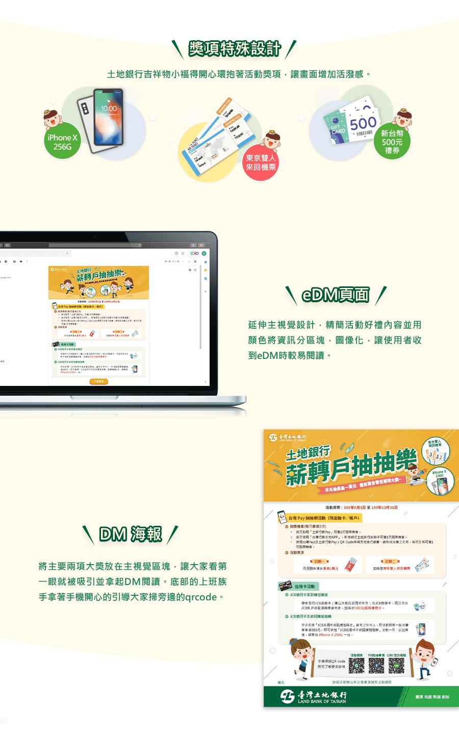 土地銀行 台灣PAY薪轉戶抽抽樂 活動網站 網頁設計