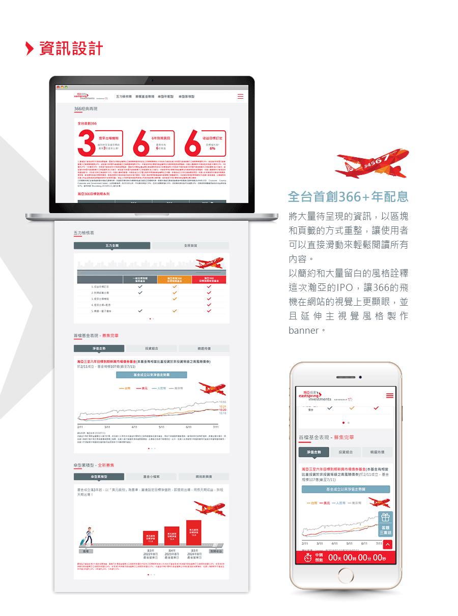 瀚亞投信 366目標到期IPO 活動網站