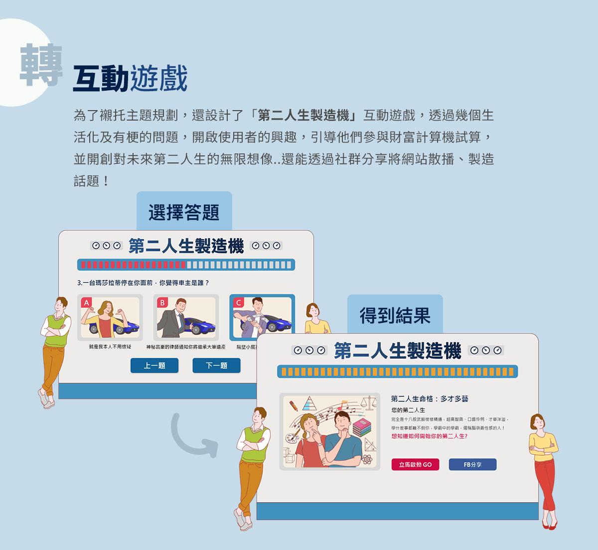 保德信投信 FUND心逐夢 人生自由行 活動網站 網頁設計